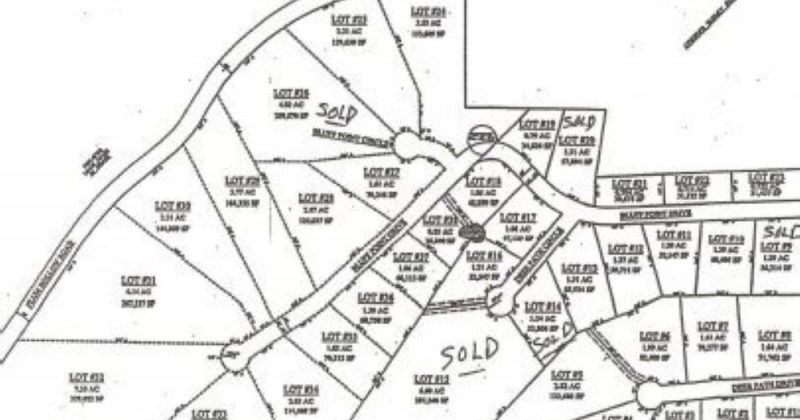 The Process Of Subdividing Land