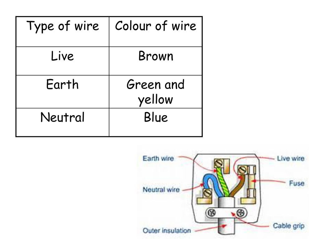Superb Electrical Wiring Homefill Wiring Digital Resources Cettecompassionincorg